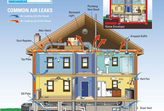 Attic Solutions To Improve Winter Energy Efficiency (And Keep You Warm!)