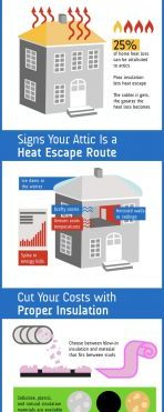 Halting High Energy Costs By Investing In Insulation [Infographic]