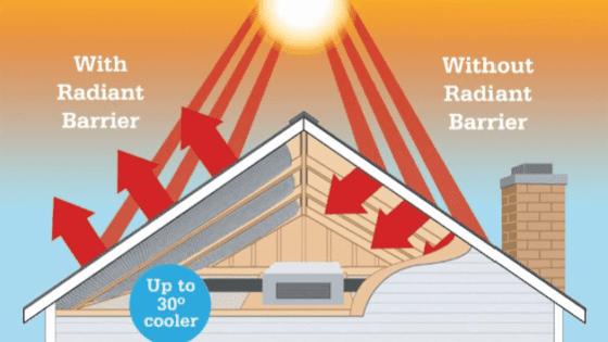 Attic Radiant Barrier Installation Service Company