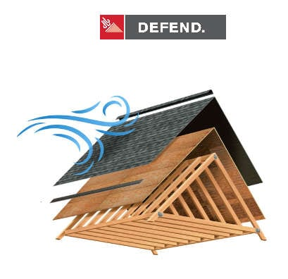 Roofing Service Company San Francisco | Los Angeles CA | New Jersey