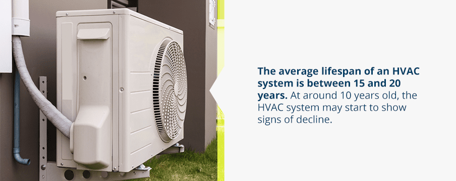 Reasons to Replace Your Old HVAC System